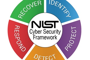 NIST Cyber Security Framework